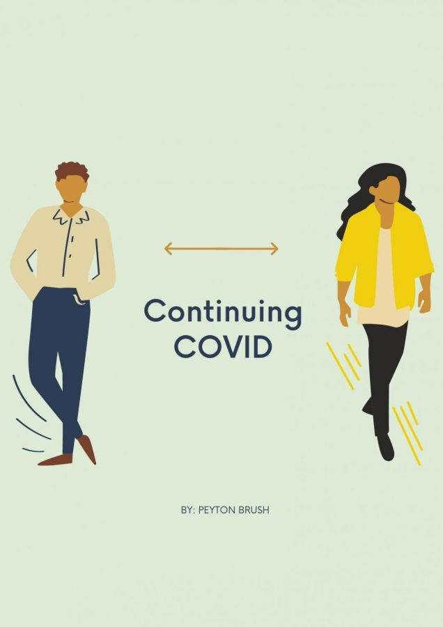 Continuing COVID