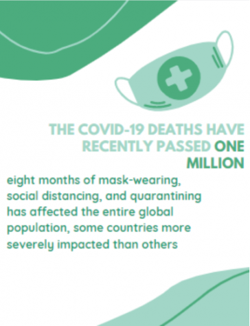 COVID-19 deaths surpass 1 million worldwide